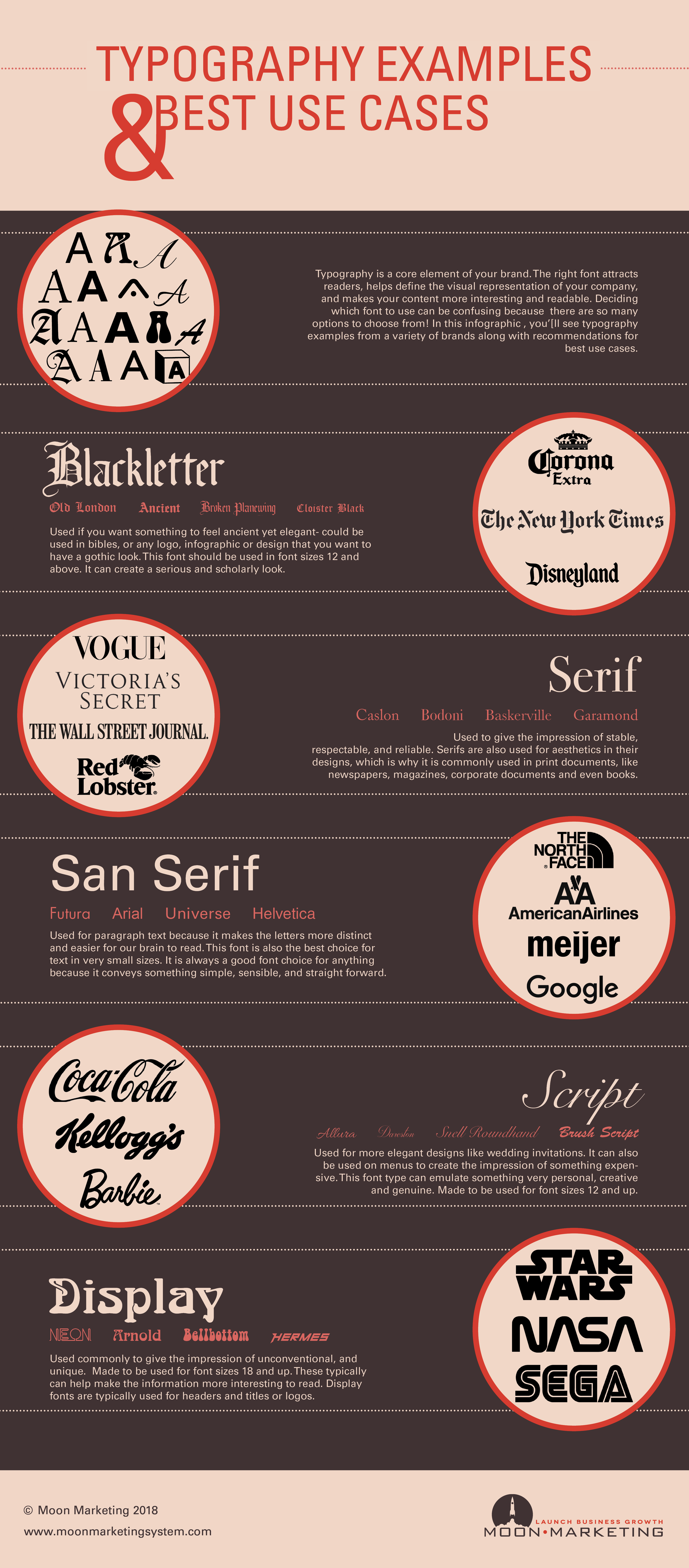 Typography Examples and Best Use Cases [Infographic]